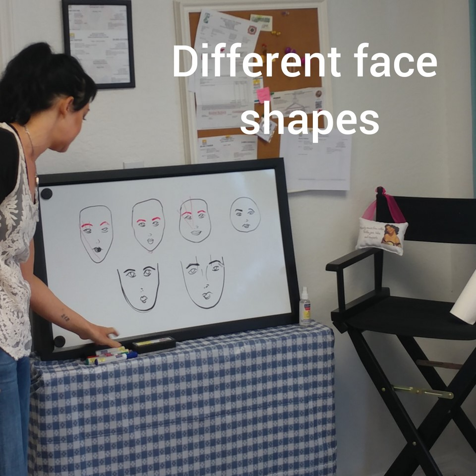 Face Shape Training